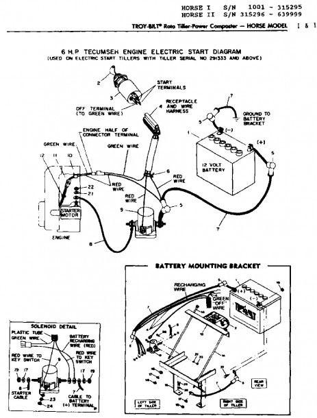 Tecumseh Magneto Wiring Diagram Tecumseh Diagram Craftsman Riding Lawn Mower