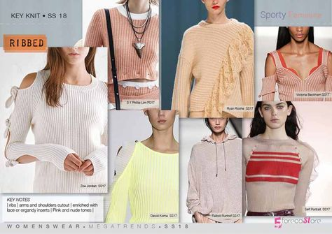 See the new SS18 Materials, Textiles and Prints & Patterns Directions | Mega Trend Forecast by 5forecastore