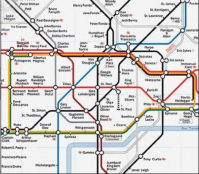 A Section Of Simon Patterson S The Great Bear Associations Tube Map That Resides In The Tate Modern Underground Map London Underground Mind The Gap
