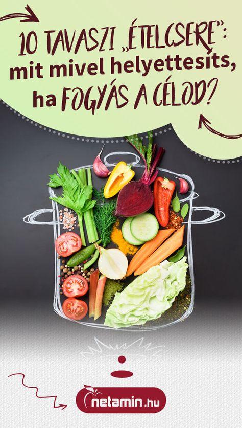 tiszta fehérjetartalmú étrend a fogyáshoz