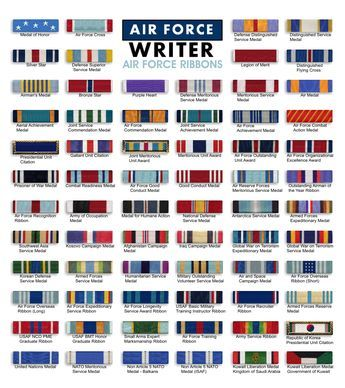 usaf medals and ribbons order of precedence | Air Force