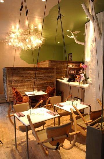 Sur Un Arbre Perché Restaurant : arbre, perché, restaurant, Arbre, Perché,, Restaurant, Cuisine, Moderne, Paris, Linternaute, Paris,, Romantique,