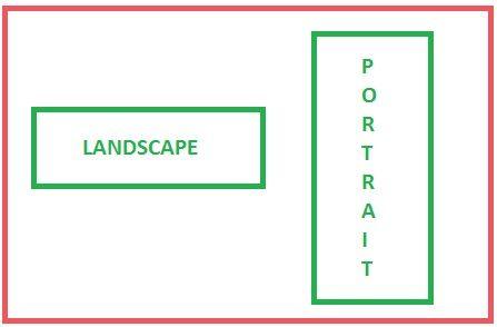 Tutorial Bagaimana Cara Membuat Landscape Atau Portrait Di Microsoft Word 2007 Microsoft Photoshop Cara Menggambar