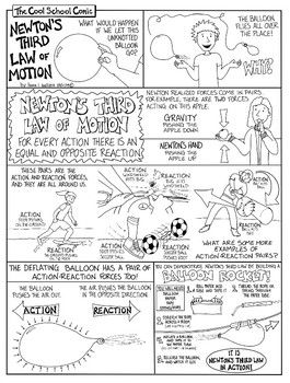 Newton S Third Law Of Motion Comic With Doodle Notes Newtons Third Law Of Motion Newtons Third Law Newtons Laws Of Motion