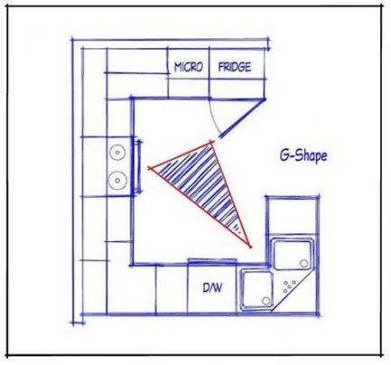 61 Ideas Kitchen Layout 8x8 G Shaped Kitchen Kitchen Layout U Shaped Kitchen Floor Plans