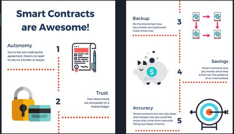 In Simple Terms A Contract Means An Agreement Between Two