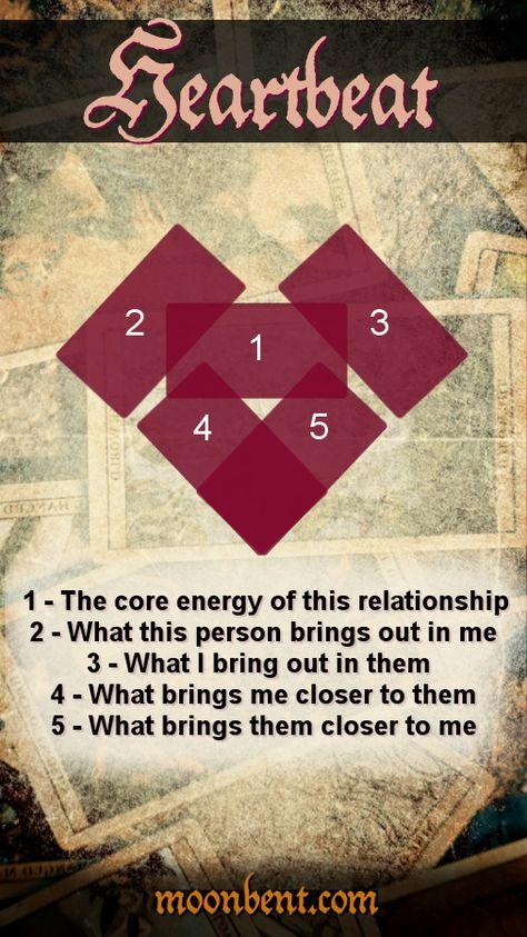 "moonbent-tarot: "" "" 1 – The core energy of this relationship What defines th… Moonbent-Tarot: """" 1 – Die Kernenergie dieser Beziehung Was macht die … Reiki, Relationship Tarot, Tarot Cards For Beginners, Tarot Astrology, Astrology Houses, Astrology Zodiac, Tarot Card Spreads, Love Tarot, Oracle Tarot"