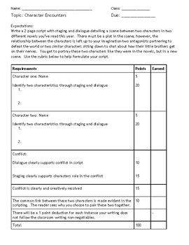 Reading Response: Character Encounters | Middle school | Reading