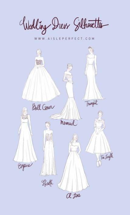 Wedding Dresses Mermaid Shape Fit 36 Ideas In 2019