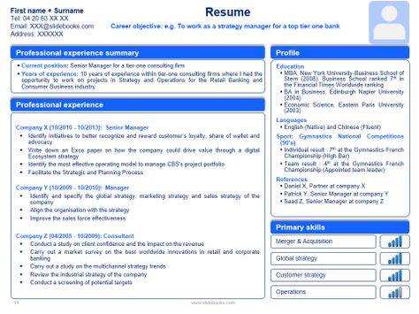 Resume Cv Templates In Editable Powerpoint Cv Template Business Resume Template Resume
