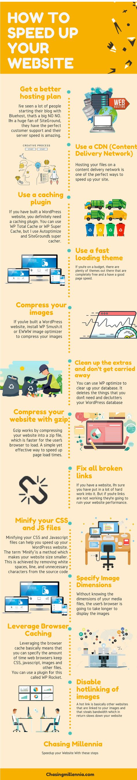 How to speed up your WordPress Website + Infographic