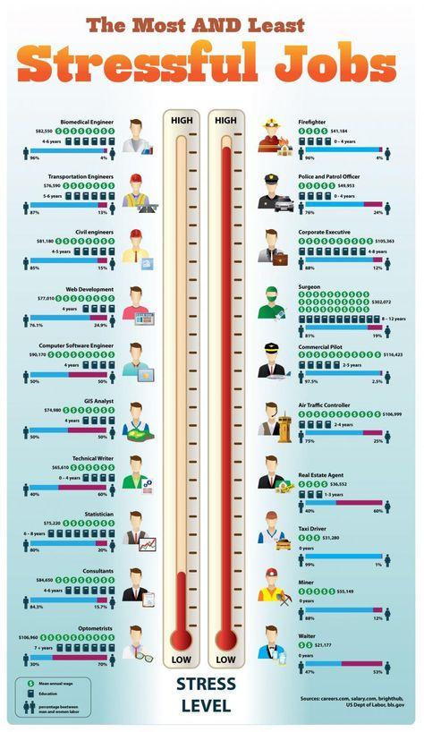 Jobs in Dubai, #Dubaijobs #JobsinDubai #UAE