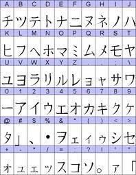 Nombres Chicos Japoneses Aki Otoño O Brillante Akio Chico Brillante Letras Japonesas Abecedario Tipos De Letras Abecedario Alfabeto De Lengua De Signos
