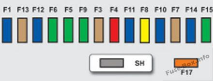 Instrument panel fuse box diagram: Citroen C3 Picasso (2009, 2010, 2011,  2012, 2013, 2014, 2015, 2016) | Fuse box, Citroën c3, Citroen | Citroen C3 Fuse Box Manual |  | Pinterest