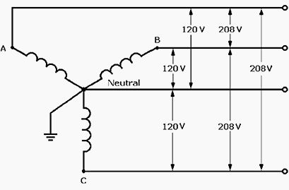 wye wiring 208 volts free image about wiring diagram and 480 to 120 transformer wiring jpg 208 120 transformer wireing diagram #15