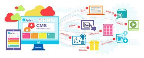 Web Development Trend That Will Change Your Business Cms 2018 Web Design Services Web Design Company Web Development Design