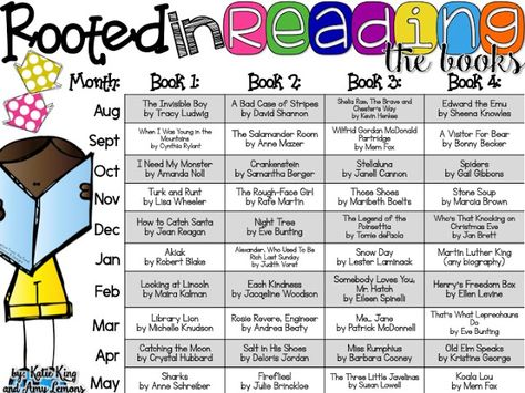 The COMPLETE Book List!