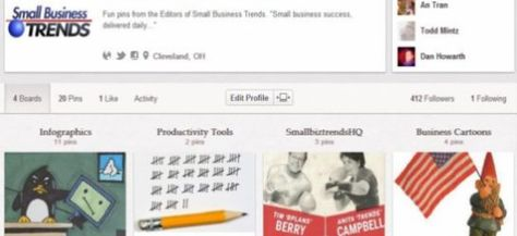 Pinterest: Why You Need These 6 Add-on Tools - Small Business Trends