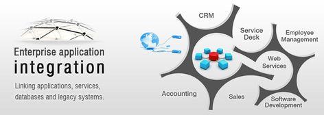 Application Integration Services Address Requirements Design