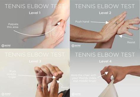 6 Proven Ways To Test Your Tennis Elbow Tennis Elbow Test Tennis Elbow Tennis Elbow Symptoms