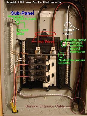 Garage Subpanel Electrical Panel Wiring Electrical Wiring Electrical Panel