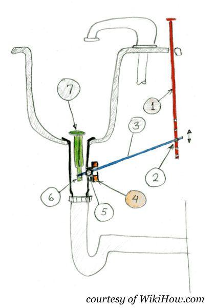 Repairing A Pop Up Sink Drain, Bathroom Sink Drain Plug Stuck