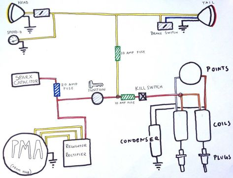 sparx wiring diagram for lights lovely wiring diagram xs650 diagrams digramssample  lovely wiring diagram xs650 diagrams