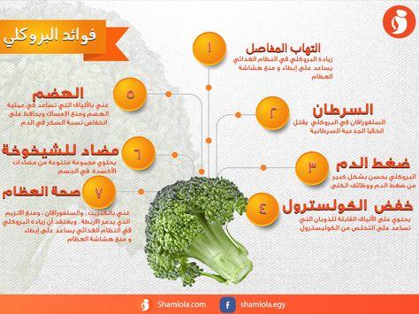 7 فوائد للبروكلي هتبهرك Food Fruit Ale