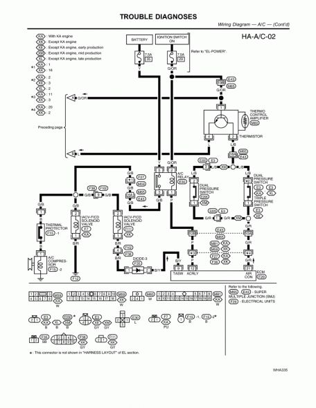 2001 Nissan Frontier Wiring Diagram Electrical Engineering Quotes Engineering Design Electrical Engineering Humor
