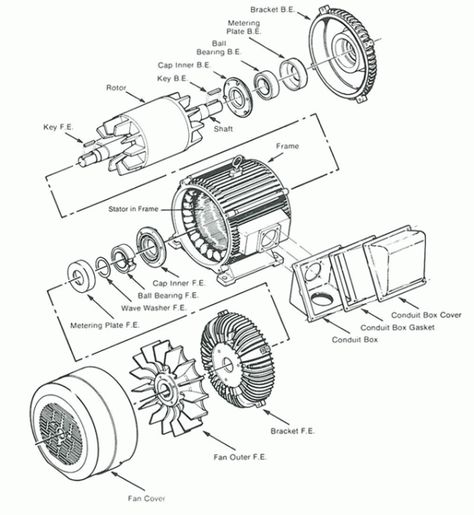 16 Best Possible customers: electric motors company images