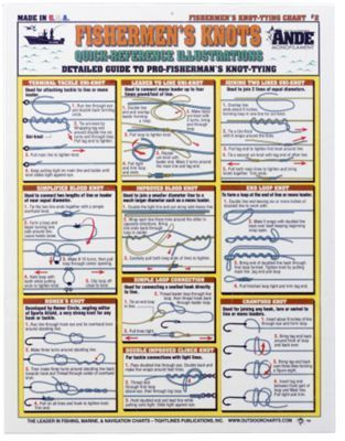Photo of Waterproof Fishing Chart – Knot Tying #2