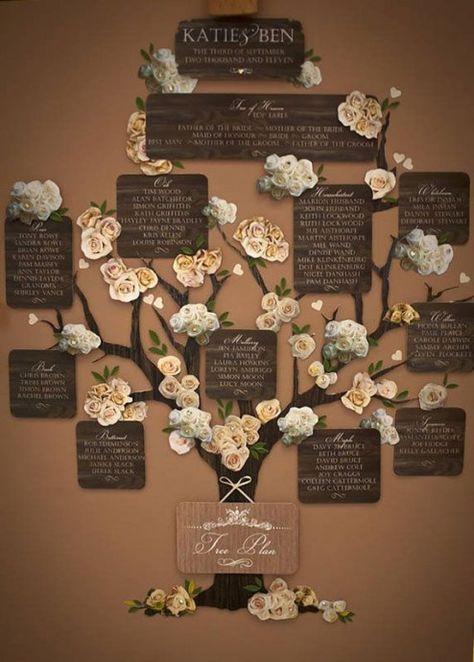 Vos fleurs peuvent également vous servir pour le plan de table : un arbre pour installer les différentes tables, quelques branches et ... des fleurs pou rendre le tout plus vivant.