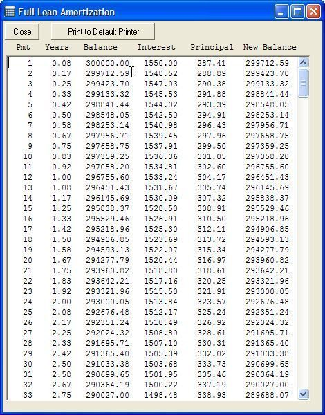 Mortgage Calculator Downloadable Free Mortgage Calculator Tool Calculate Yo Free Mortgage Calculator Mortgage Amortization Calculator Mortgage Calculator Tools