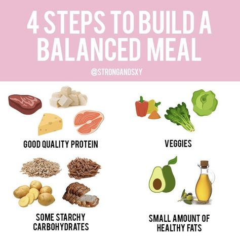 Make sure to 💗 and SAVE these tips for later!  Try all of our healthy balanced meals free for 14 days! Click the photo 👆🏼 #StrongandSxynutrition #health #healthyrecipes