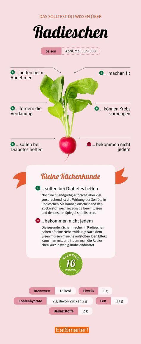 Radieschen In 2020 Nutrition Tips Health And Nutrition Healthy Nutrition