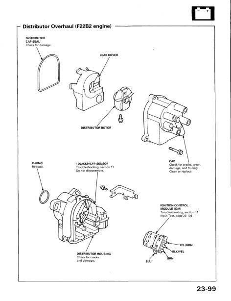 12 99 Honda Civic Engine Wiring Diagram Engine Diagram Wiringg Net Honda Civic Engine Honda Accord Lx Honda