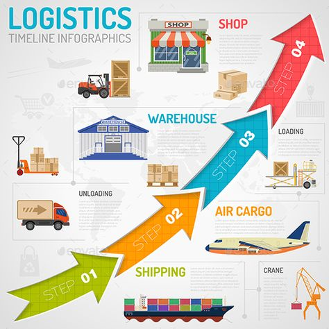 Logistics Infographics in Flat style icons such as Truck, Plane, Ship, Shop, Warehouse with Arrows. Vector for Brochure, Web Site