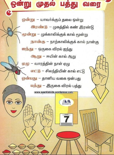 Sample Tamil Worksheets Handwriting Worksheets For Kindergarten, Preschool  Tracing, Letters For Kids