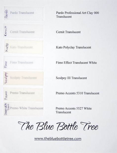 Very useful testing of translucent clays carried out by The Blue Bottle Tree. This is a comparison of translucence of thin sheets of different brands of translucent polymer clay.