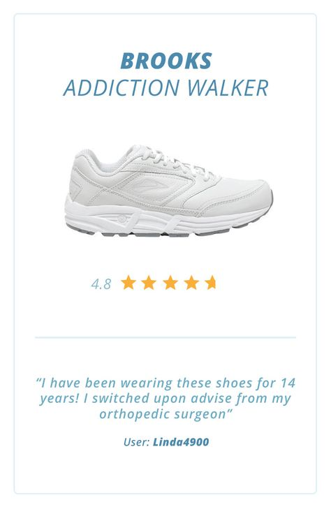 a48f1fd353ae9 Need a comfortable walking shoe for every day  Look no further than the Brooks  Addiction Walker and feel supported on every step.