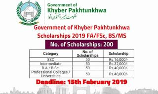 Opportunities Corner Kpk Scholarships 2019 From Kp Government