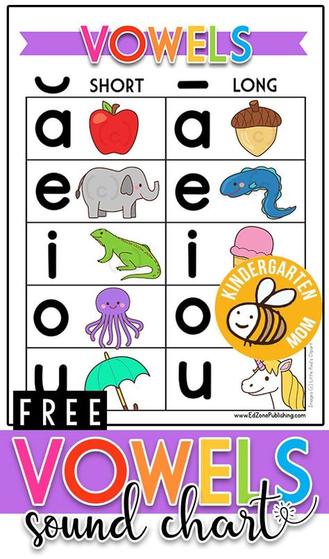 Free Vowel Sound Chart Free printable vowel worksheets and charts Students learn beginning middle and ending vowel sounds vowel teams controlled-r and more with our Free Reading Printables via prekmoms Long Vowel Worksheets, Short Vowel Activities, Phonics Activities, Free Worksheets, Printable Worksheets, Phonics Sounds Chart, Phonics Chart, Phonics Rules, Kindergarten Anchor Charts