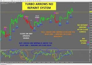 R090 Turbo Arrows No Repaint System Mt4 Forextrader Forex