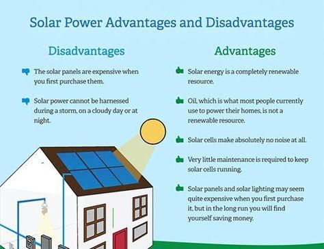 Know Solar Power Advantages And Disadvantages Solar Power Panels Solar Power Solar Panel System