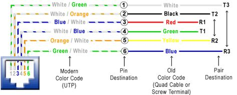 old phone jack wiring diagram phone wiring diagram how to wire a phone jack  voice or  phone wiring diagram how to wire a