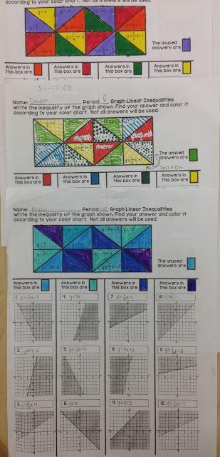 230 Algebra 1 Ideas Algebra Middle School Math Teaching Algebra