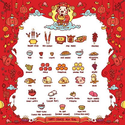 Chinese New Year Lucky Foods Lucky Food Chinese New Year Dishes Chinese New Year Traditions