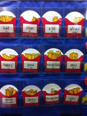 This is a great way to display French Fry synonyms. The kids can pull a packet out, take it to their seat, and find more exciting words for their story!