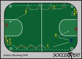 Soccer Drill Diagram Indoor Shooting Drill Soccer Drills