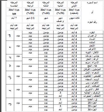 زوجات الرسول Quran Book Islam Facts Quran Verses